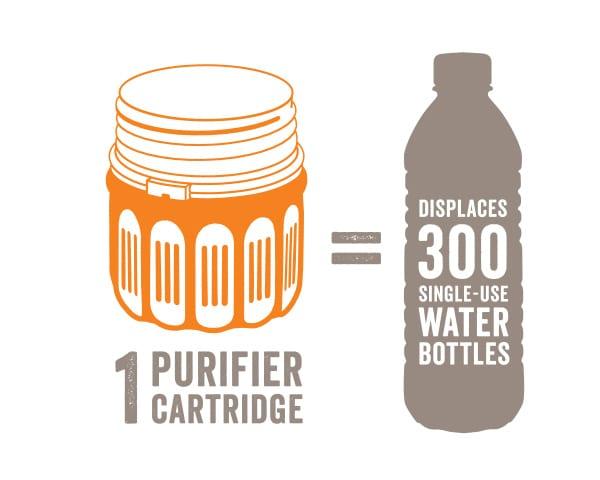 Grayl UL purifier Eco image