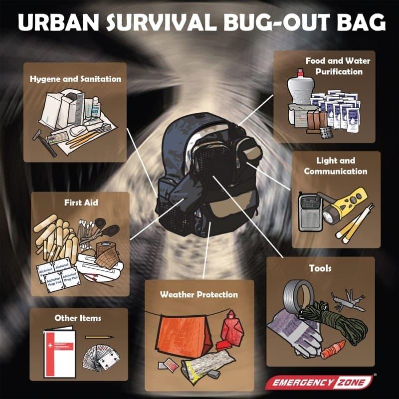 Urban 72 Hr Survival Kit 2 Person Total Prepare Inc